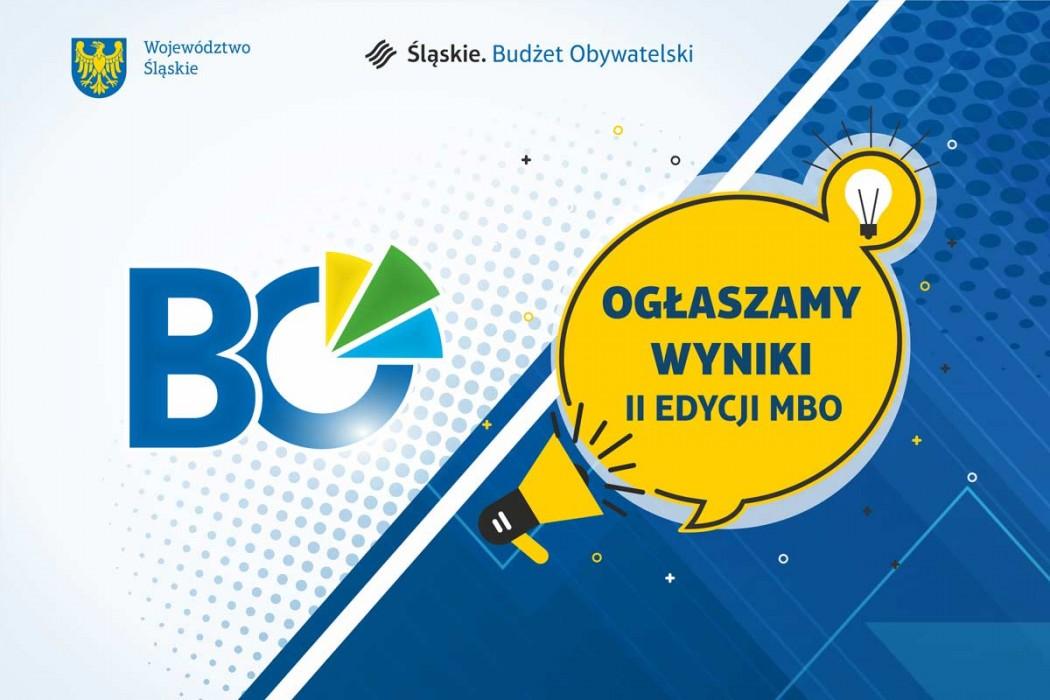 Zdjęcie do wiadomości: Wyniki II edycji Marszałkowskiego Budżetu Obywatelskiego